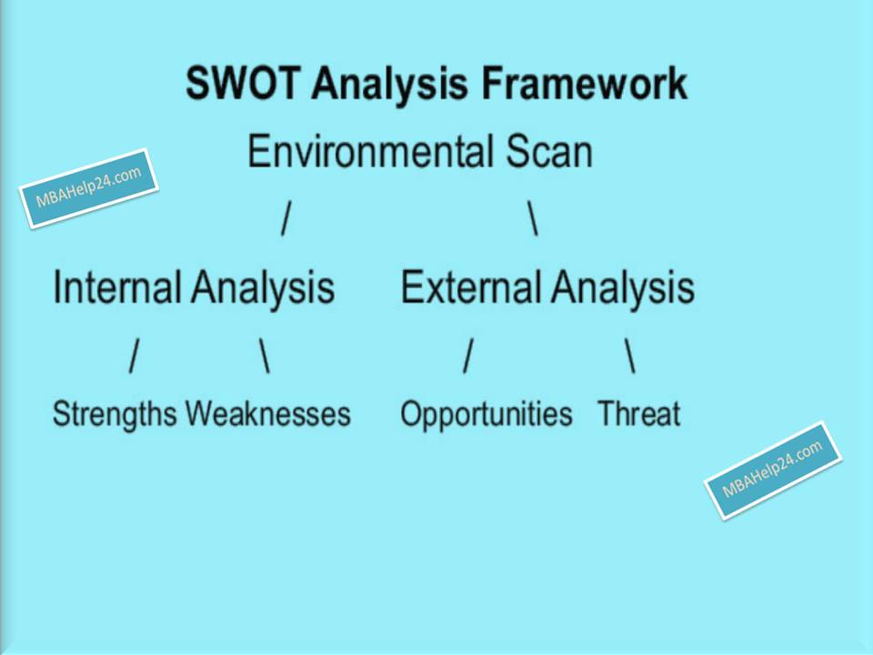 internal and external analysis of jcdecaux A swot analysis lists the good and bad things about your business, both from an internal and external viewpoint, by identifying strengths, weaknesses, opportunities and threats swot analysis sounds like some kind of scary accounting process —it's not.