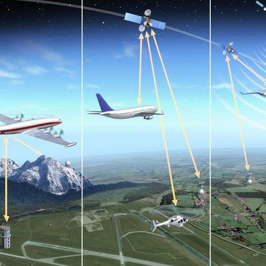 global air traffic control equipment ma Air traffic control equipment - global market the global air traffic control equipment market is estimated at $44 billion in 2015 and is expected to reach $.