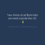 Two-thirds of all $100 bills are held outside the..