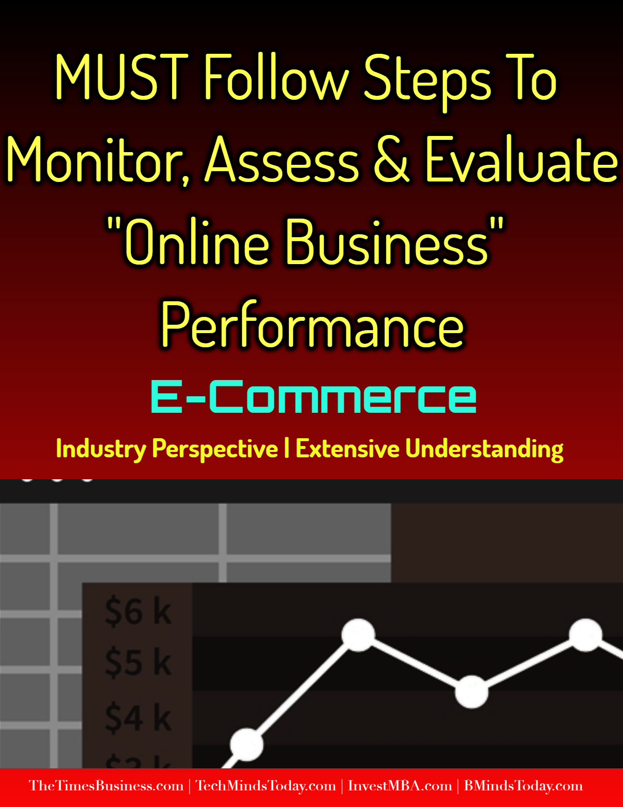 """MUST Follow Steps To Monitor, Assess & Evaluate """"Online Business"""" Performance"""