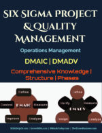Six Sigma Project and Quality Management | DMAIC |DMADV
