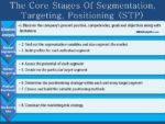 Segmentation, Targeting and Positioning (STP): Definitions, Nature & Stages
