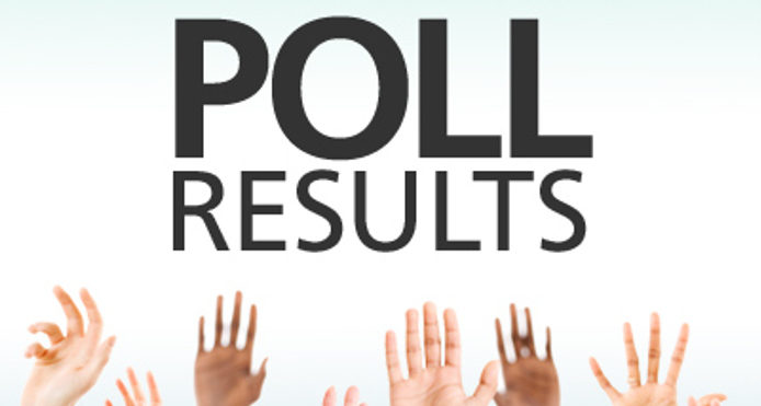 Ban on Exit Polls During General Election – Know More About It Here!